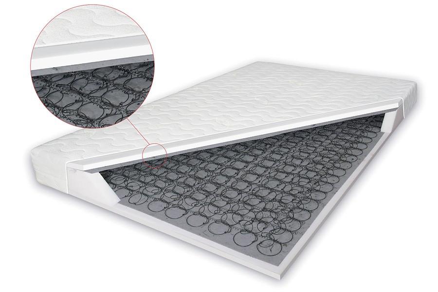 Bonelová matrace MALAGA 90x200x16 - M-90-MALAGA